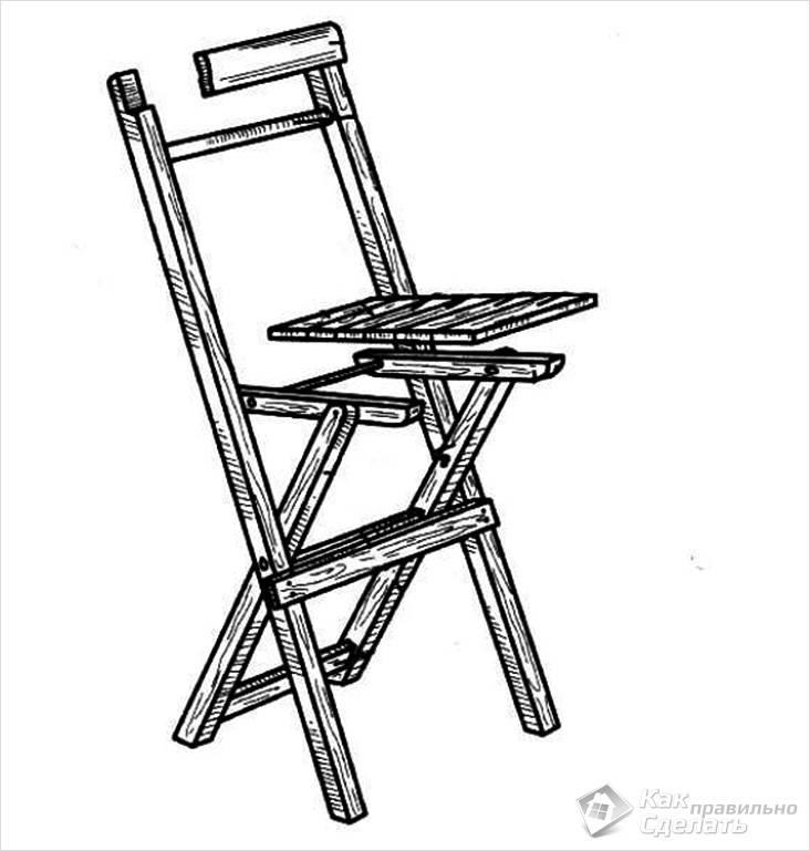 Элементы складного стула