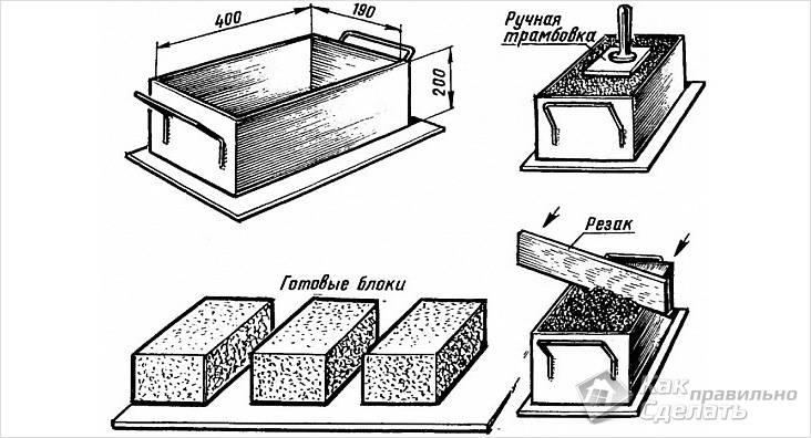 Форма для изготовления полнотелых блоков
