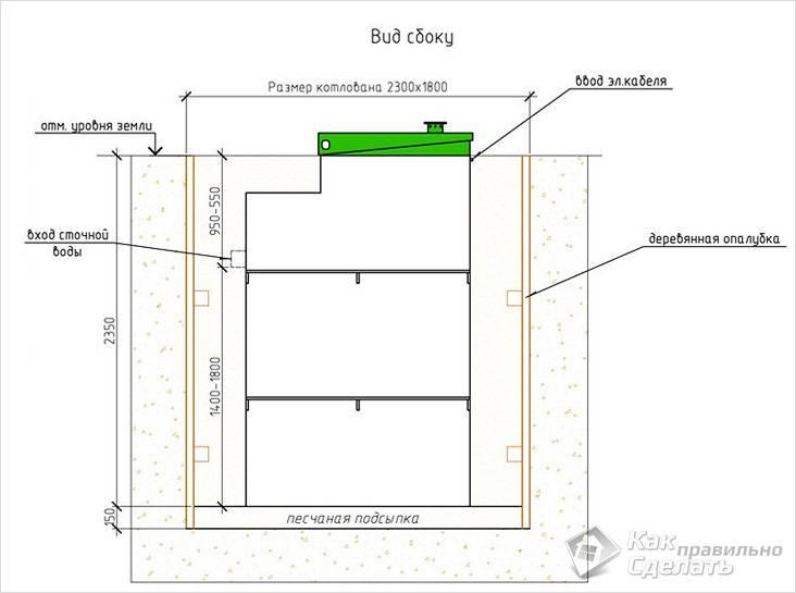 Схема монтажа на примере Топас 8