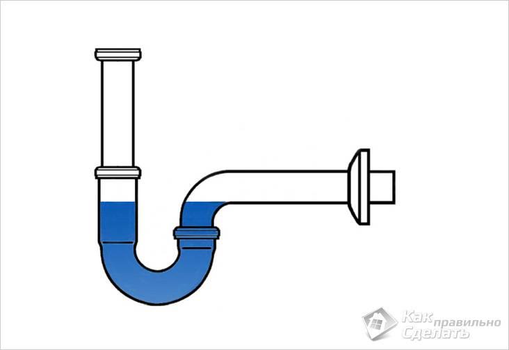 Устройство слива в ванной