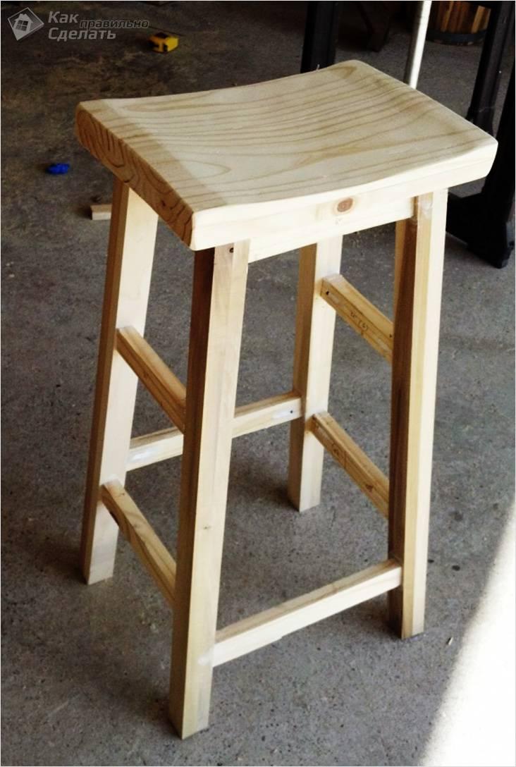 Стандартный барный стул без спинки
