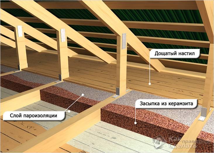 Утепление керамзитом потолка неотапливаемого чердака