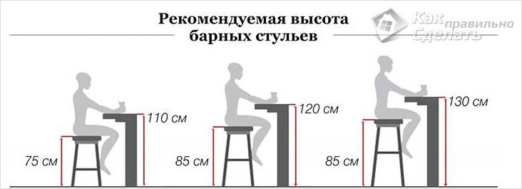Высота стула