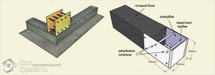 Заливка стен керамзитобетоном