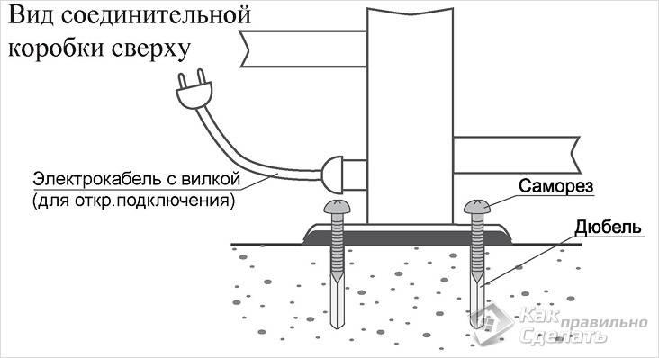 Схема монтажа электрического полотенцесушителя