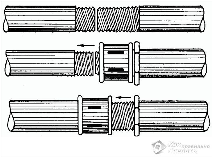 Схема монтажа трубопровода на резьбовом соединении