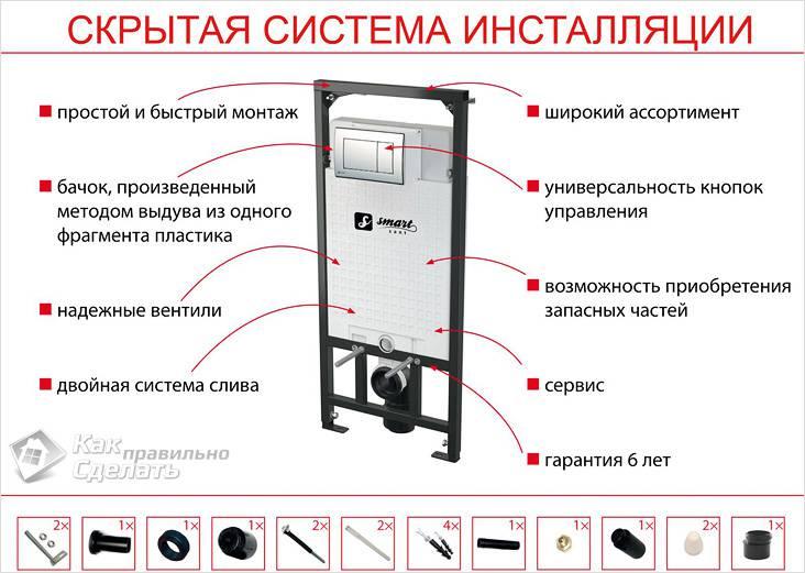 Система инсталляции