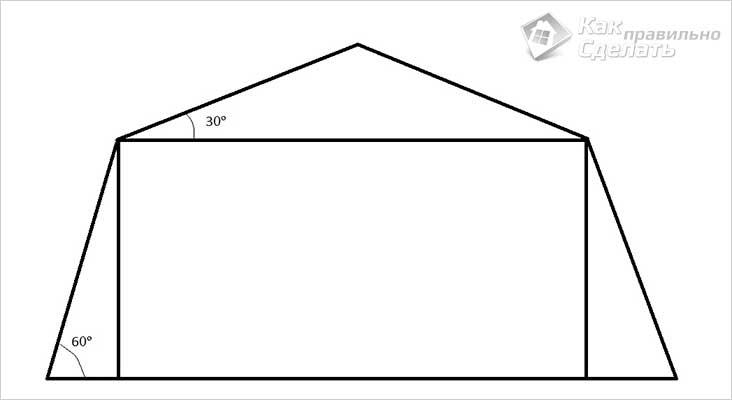 Угол наклона мансардной крыши