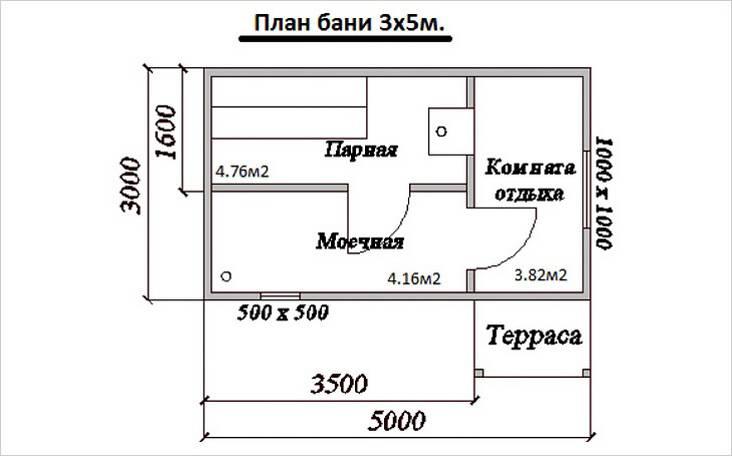 3×5 м