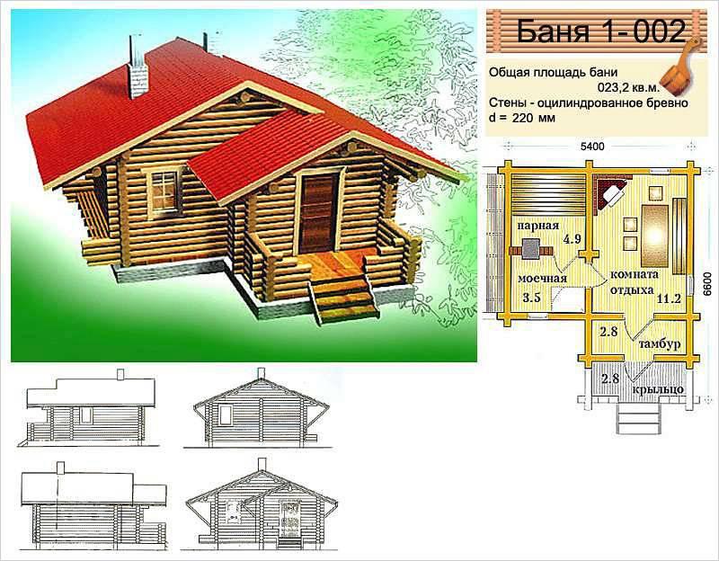 Планирование бани для дачи