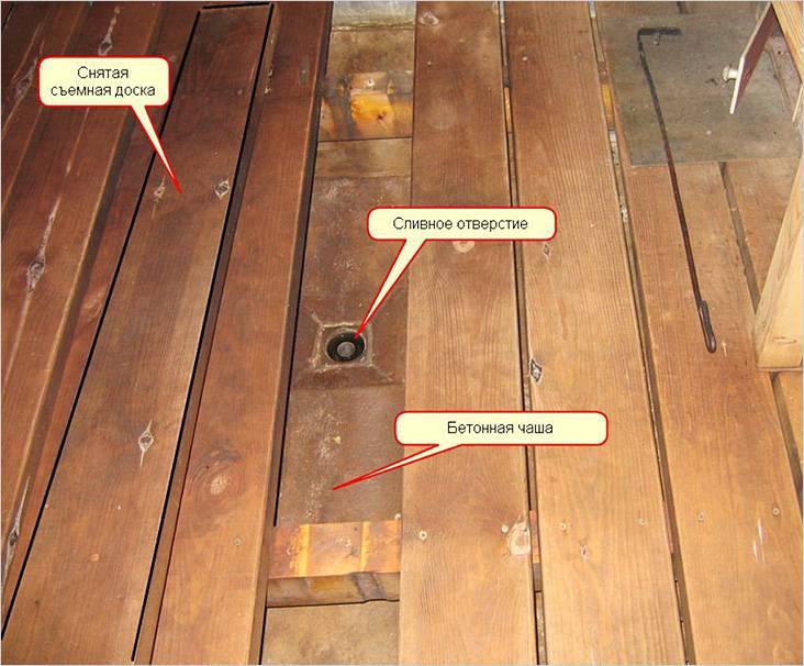 Устройство бетонного пола с деревянным настилом