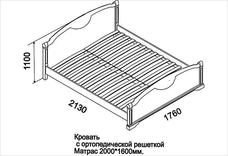 Размеры кровати с ортопедической решеткой