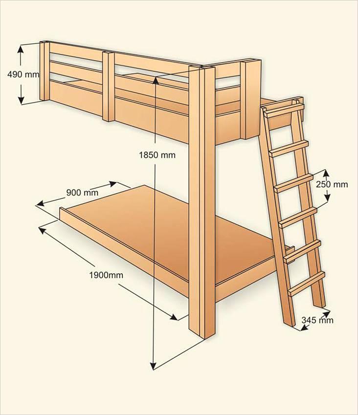 Схематическое расположение деталей двухъярусной кровати
