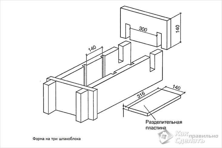Blocos de concreto forma de madeira