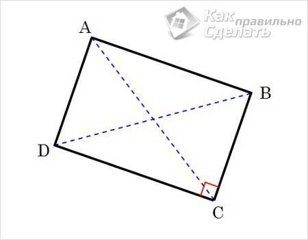 Метод равных диагоналей