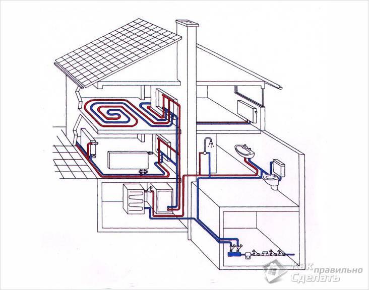 система дома схема