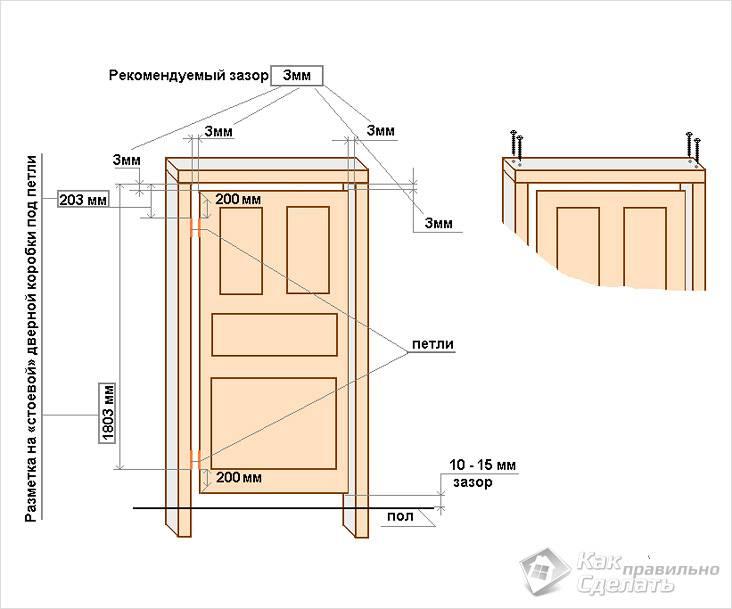 Схема рекомендуемых размеров конструкции