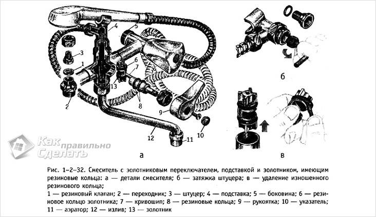 Ремонт смесителя с переключателем