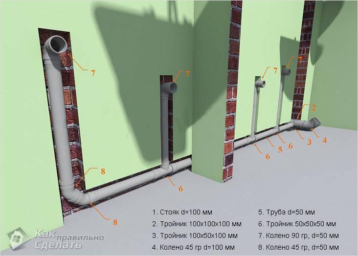 Схема канализации в типовой