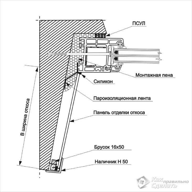 Схема монтажа пластиковых