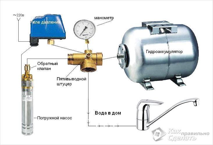 Схема установки мембранного
