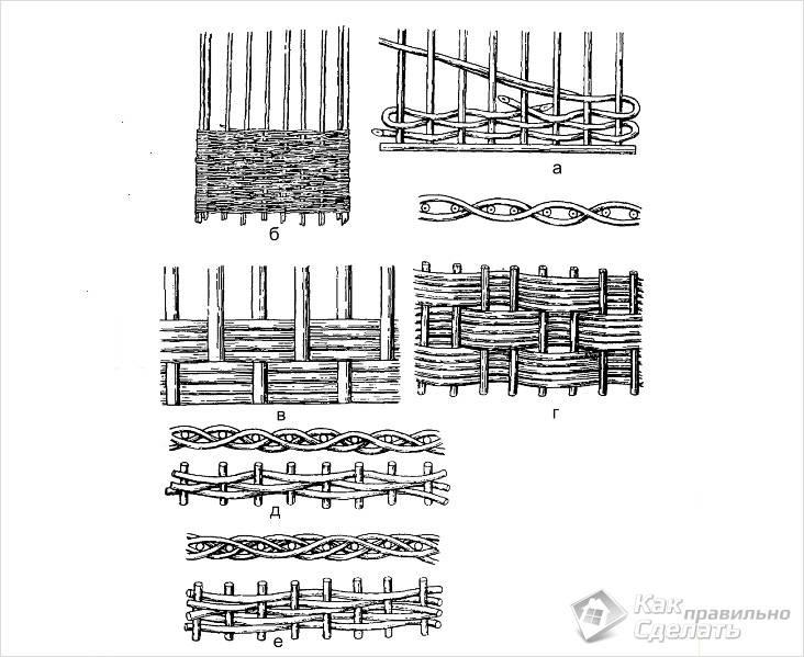Схема горизонтального плетения