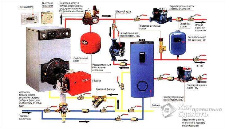 Whirlpool ремонт стиральная машина своими руками фото