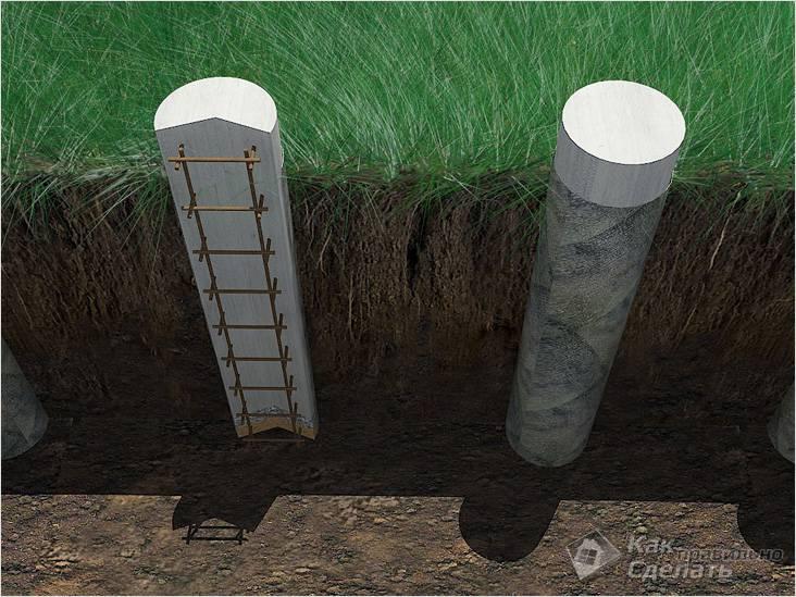Столбчатый фундамент в разрезе
