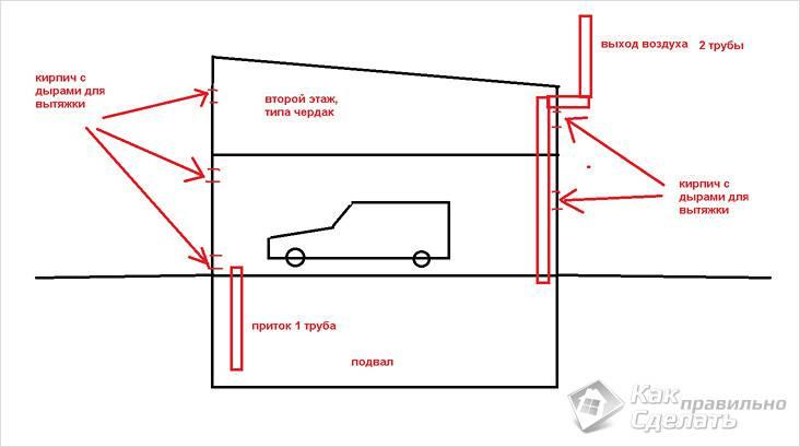 Вентиляция в гараже схема
