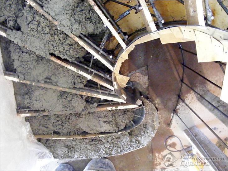 Заполнение бетоном
