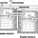 Проектирование-септика_новый размер