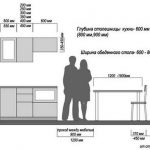 vysota-kuxonnyx-shkafov-07_новый размер