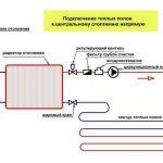 podklyuchenie-vodyanogo-polotencesushitelya-k-centralnomu-otopleniyu